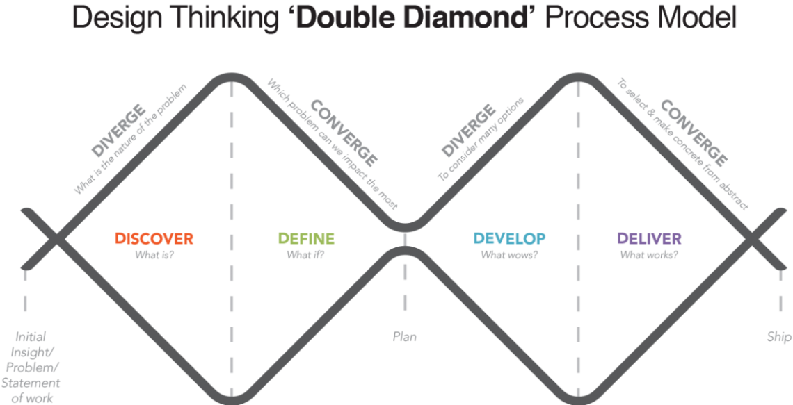 Atena Educacional Duplo Diamante